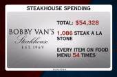 What can $54,000 buy at Bobby Van's...