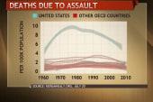 Rep. McCarthy: 'It's gun safety, not gun...