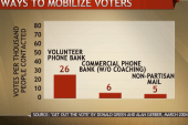 Collecting research on voters: what...