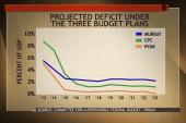 The bipartisan budget fantasy