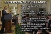 Obama: Surveillance debaters are patriots,...