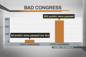 'Absolute trainwreck' that is 113th Congress
