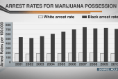 Racial injustice in the 'War on Weed'