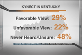 People more favorable to Kynect vs. Obamacare