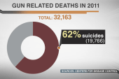 The mysterious rise in suicide rates