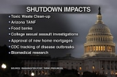 Effects of shutdown continue to mount