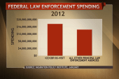 Are GOP cries for border enforcement over...