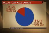 Can Obama raise the minimum wage?