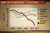 Eurozone in fragile balance
