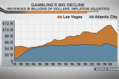 Casinos: The hard sell and the ugly truth