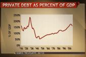 How debt shackles Americans