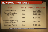 Paul Ryan's voting record and impact on...