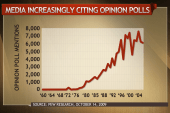 Can polls capture public opinion?