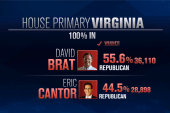 Cantor drubbing sends shockwaves through DC