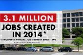 The blockbuster jobs report