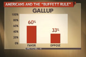 Will Obama's 'Buffett Rule' bridge tax...