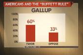 Will Obama's 'Buffett Rule' bridge tax...