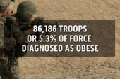 Army booted overweight soldiers to trim...