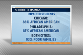 School closures impacting minority students