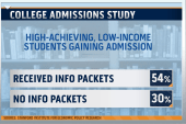 New study could change the way colleges do...