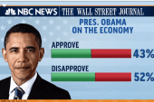 Warning signs for Obama, Romney in new polls