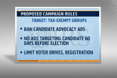 Reining in campaign ads