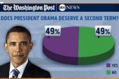 A second term for Obama
