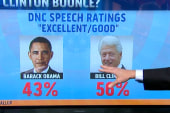 The Clinton Bounce? Obama gets boost from...