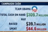 Cash concerns for the Obama campaign