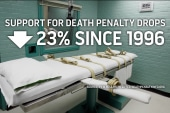 Potential change for the death penalty?