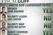 Republican fiscal family feud