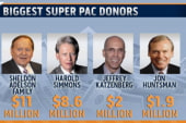 Behind the Super PAC millions