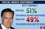 2012 – a social media election