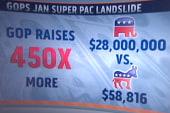 War of the Super PACs