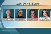 Is a change coming to California politics?
