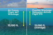 Open water search for Flight 370