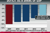 GOP relies on public ignorance for deficit...