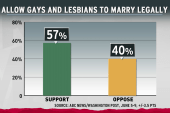 Anti-gay base alienates national GOP from...
