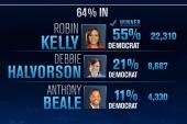 Gun-control candidate wins milestone election