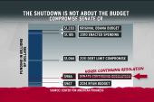 On the budget, Republicans have already won