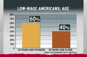 Who are low-wage Americans?