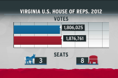 Radical House GOP made safe by gerrymandering
