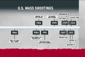Mass shootings part of how we live now