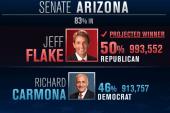 Arizona... still counting