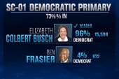 Congressional choices narrow for South...