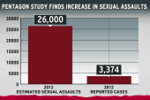 Military sex assault revelations spur...