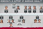 Final Democratic hold-outs on marriage...