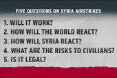 Five questions on the new US war in Syria