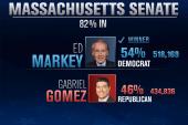 Ed Markey takes Massachusetts senate seat