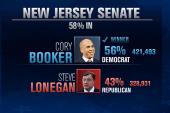 Newark Mayor Cory Booker elected to Senate